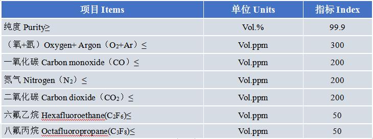 99.9%高纯三氟碘甲烷CAS #: 2314-97-8 含氟中间体材料(图2)